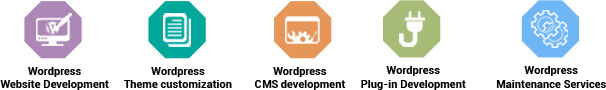 Wordpress development  Edmonton